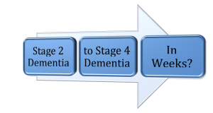 Can Mom Progress from Stage 2 Dementia to Stage 4 Dementia in Weeks?